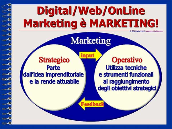 eMail Marketing Capitolo1 Digital Marketing, Web Marketing, OnLine Marketing