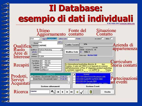 eMail Marketing Capitolo 3 Database e Mailing List 6