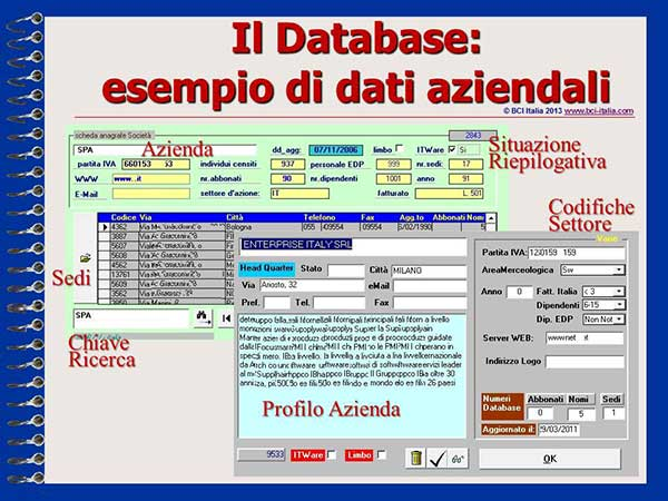 eMail Marketing Capitolo 3 Database e Mailing List 7