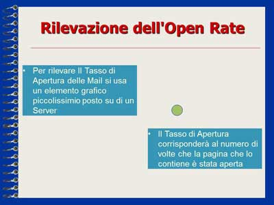 eMail Marketing in Italia Capitolo 7 Mail Open Rate